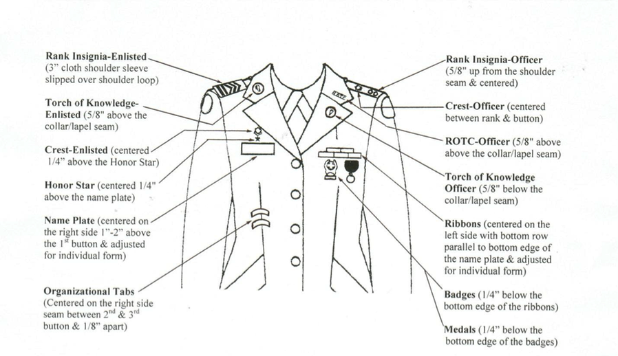Female Class B Uniform 106